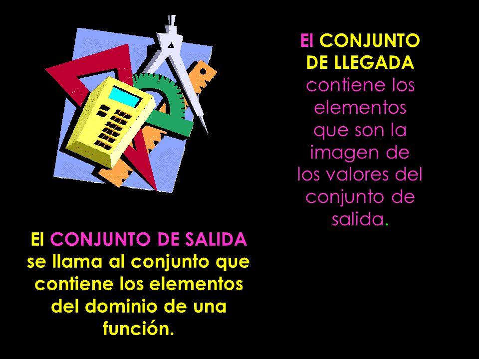 El CONJUNTO DE LLEGADA contiene los elementos que son la imagen de los valores del conjunto de salida.