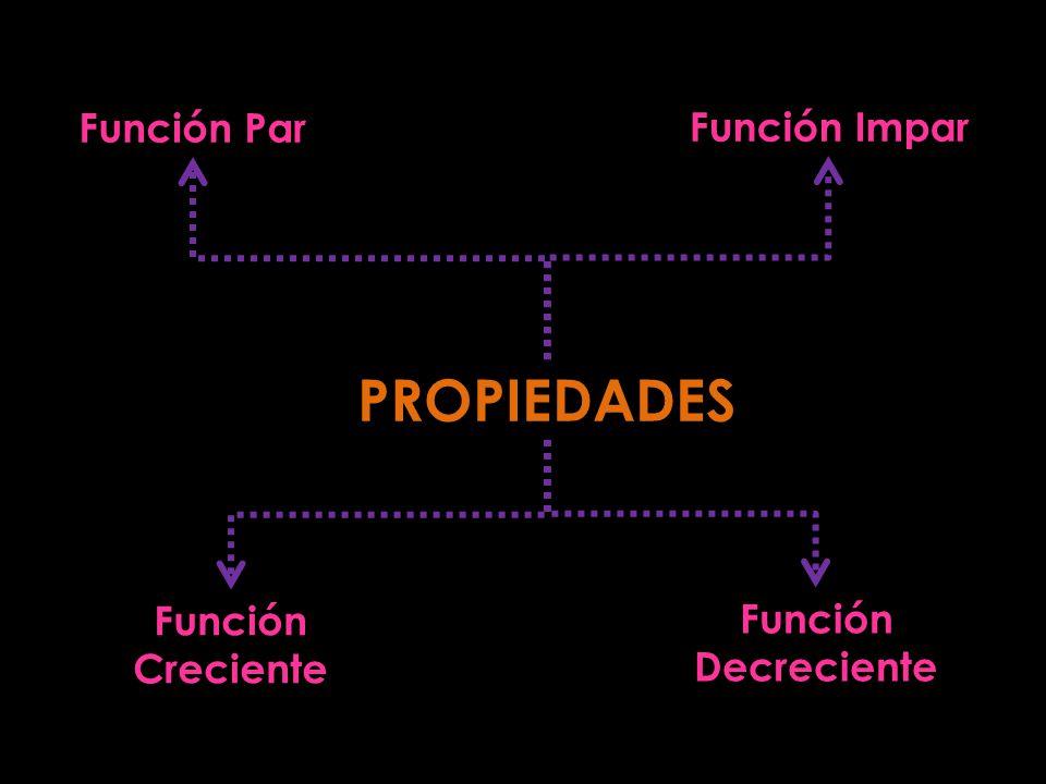 PROPIEDADES Función Par Función Impar Función Creciente
