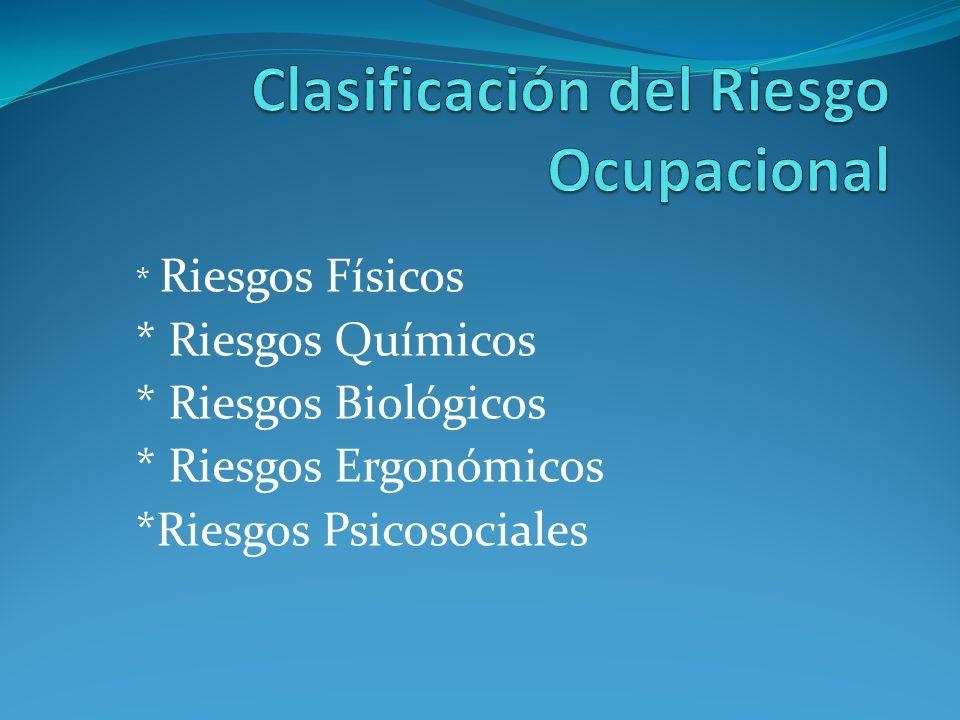Clasificación del Riesgo Ocupacional