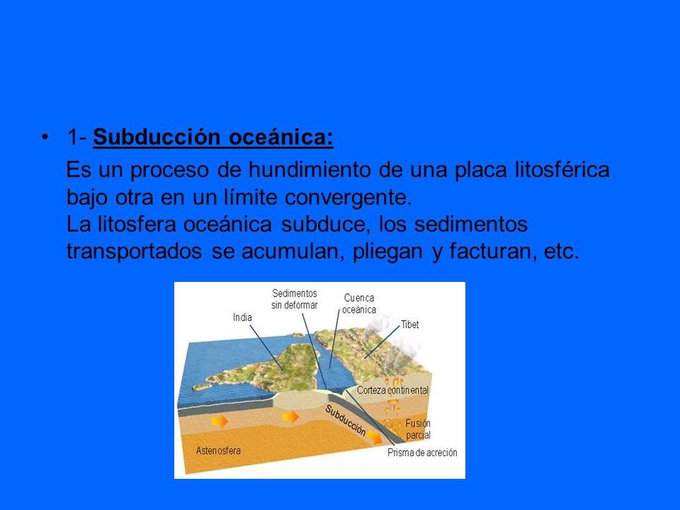 1- Subducción oceánica: