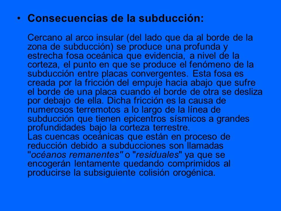 Consecuencias de la subducción: