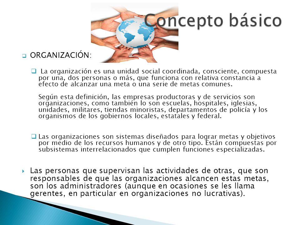 Concepto básico ORGANIZACIÓN: