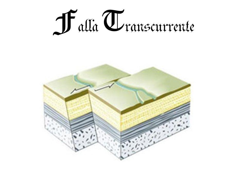 Falla Transcurrente
