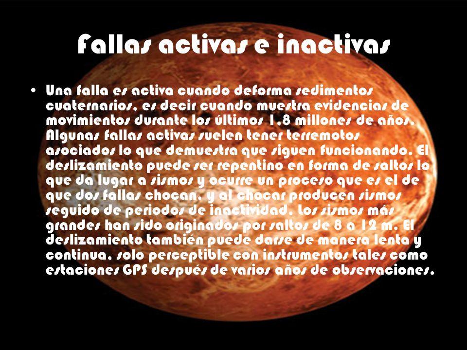 Fallas activas e inactivas