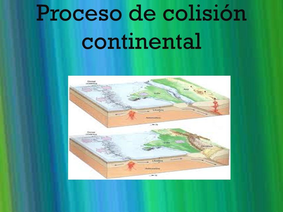 Proceso de colisión continental