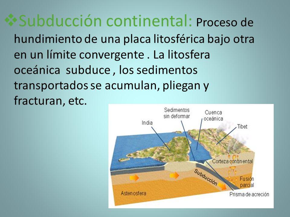 Subducción continental: Proceso de hundimiento de una placa litosférica bajo otra en un límite convergente .