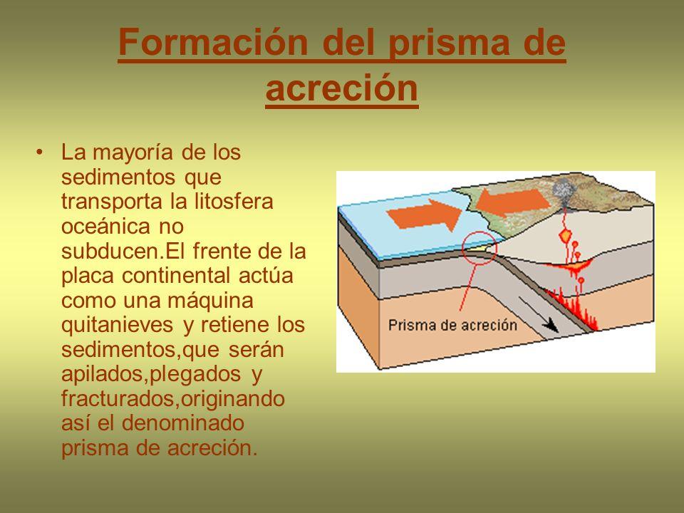 Formación del prisma de acreción