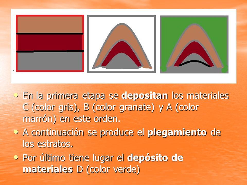 En la primera etapa se depositan los materiales C (color gris), B (color granate) y A (color marrón) en este orden.