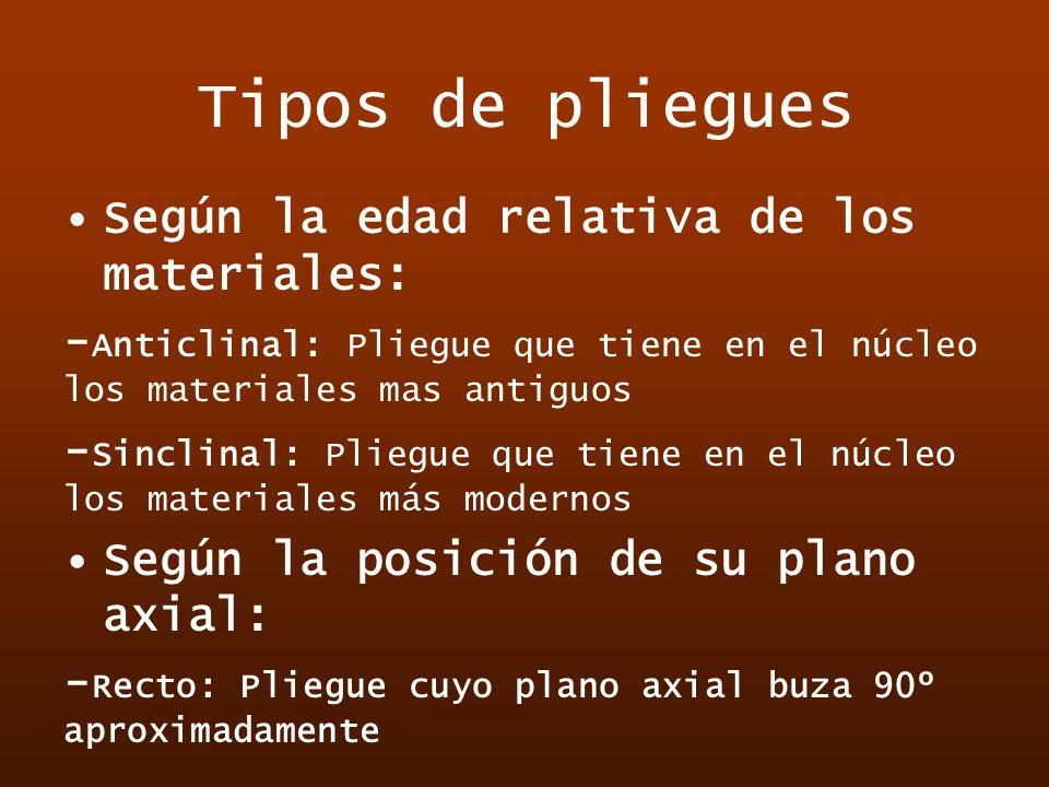 Tipos de pliegues Según la edad relativa de los materiales: