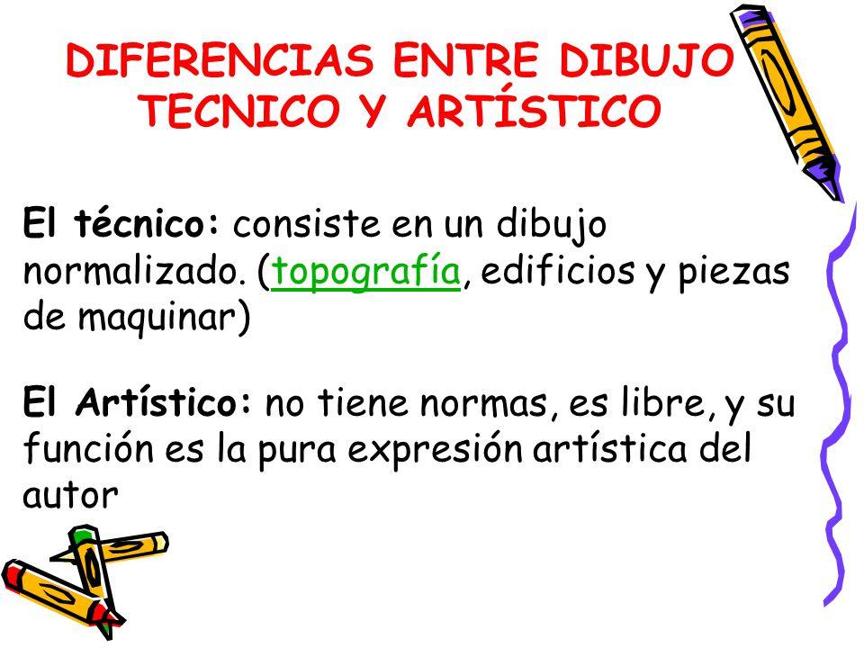 DIFERENCIAS ENTRE DIBUJO TECNICO Y ARTÍSTICO