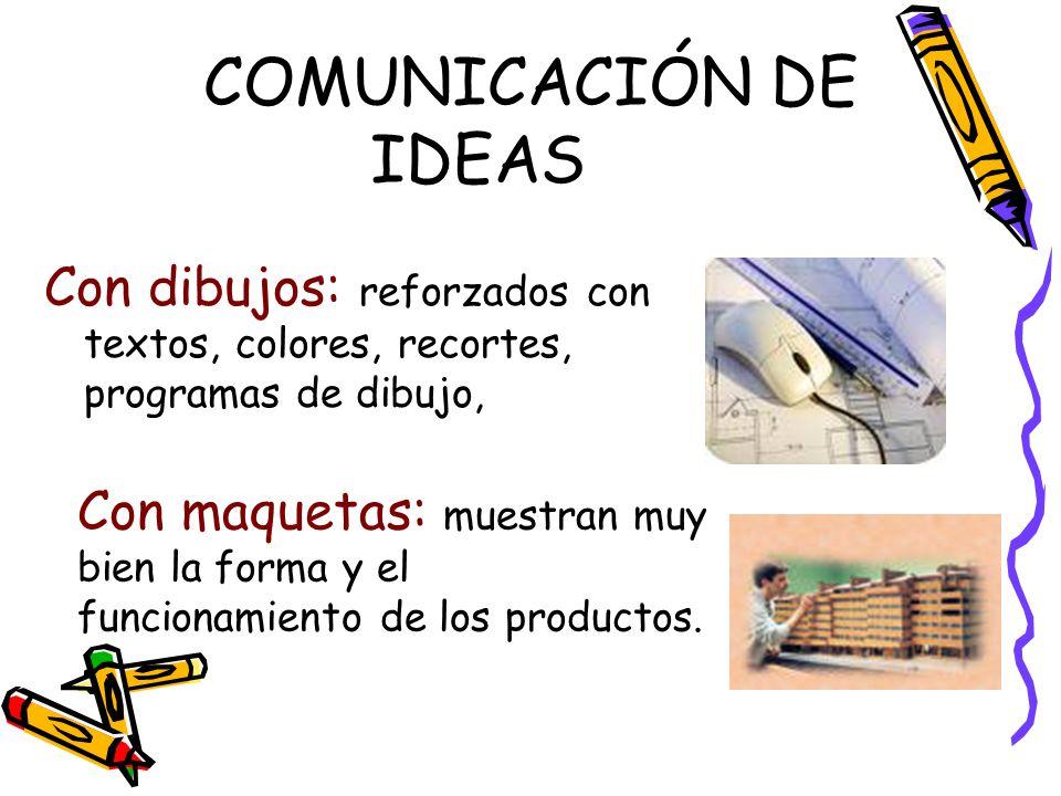 COMUNICACIÓN DE IDEAS Con dibujos: reforzados con textos, colores, recortes, programas de dibujo,