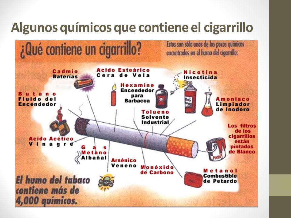 Algunos químicos que contiene el cigarrillo