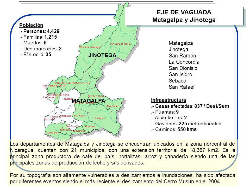 EJE DE VAGUADA Matagalpa y Jinotega