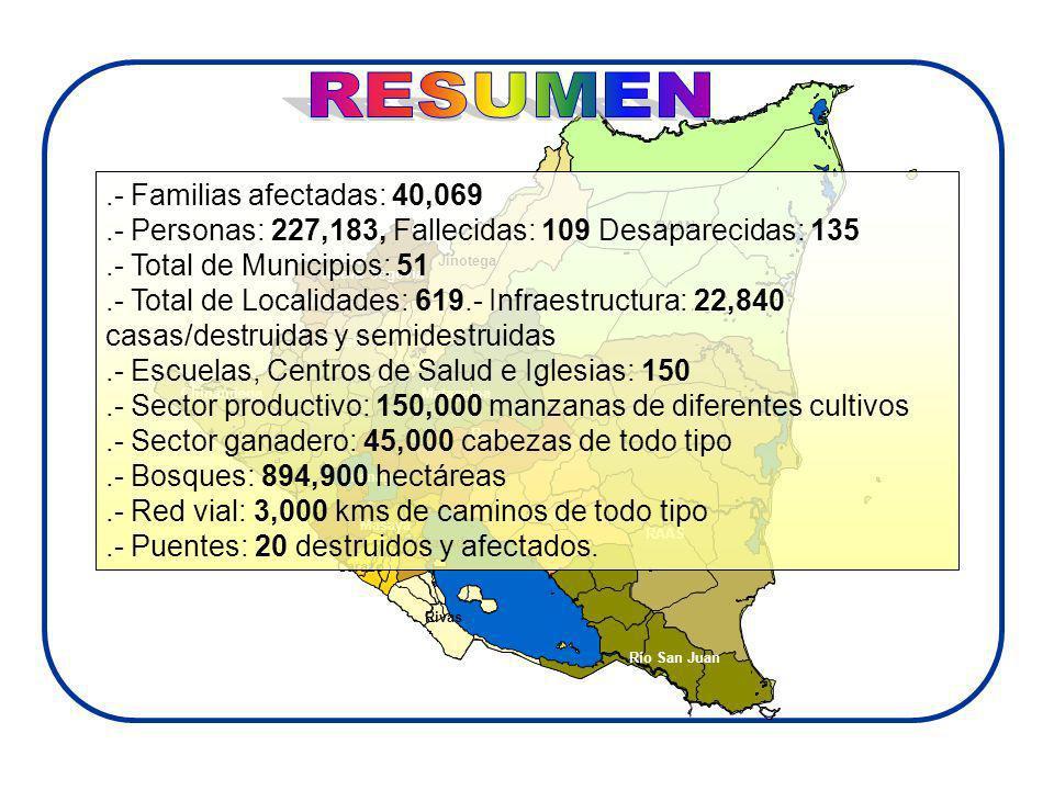 Managua Chinandega. León. Rivas. Matagalpa. Boaco. Chontales. Río San Juan. Carazo. Granada.