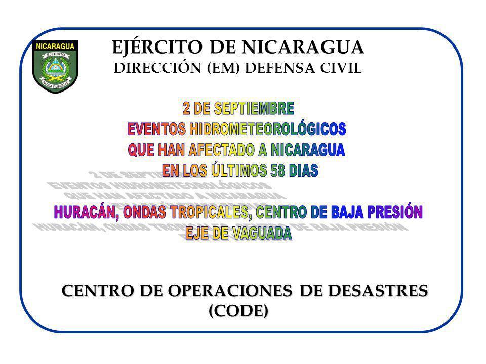 DIRECCIÓN (EM) DEFENSA CIVIL CENTRO DE OPERACIONES DE DESASTRES (CODE)