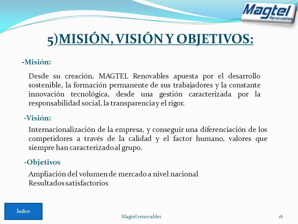 5)MISIÓN, VISIÓN Y OBJETIVOS: