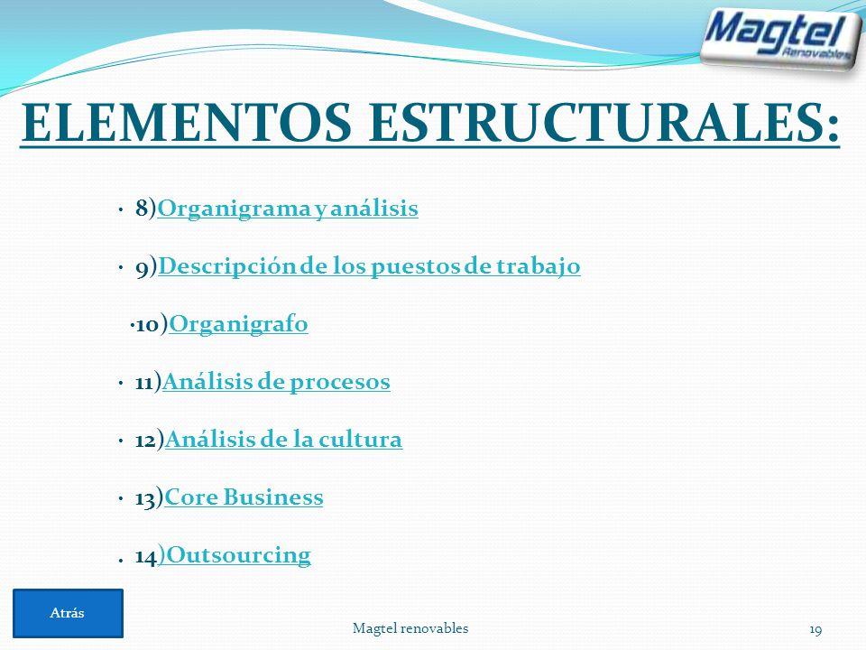 ELEMENTOS ESTRUCTURALES: