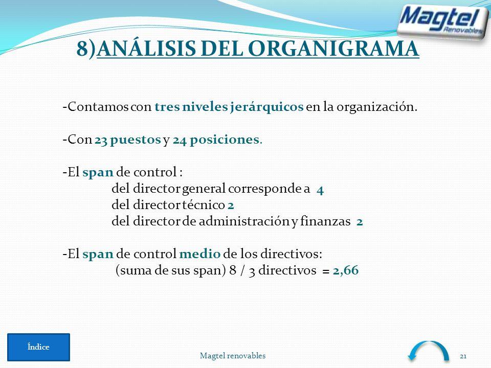 8)ANÁLISIS DEL ORGANIGRAMA