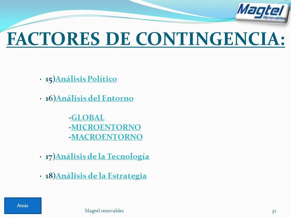 FACTORES DE CONTINGENCIA: