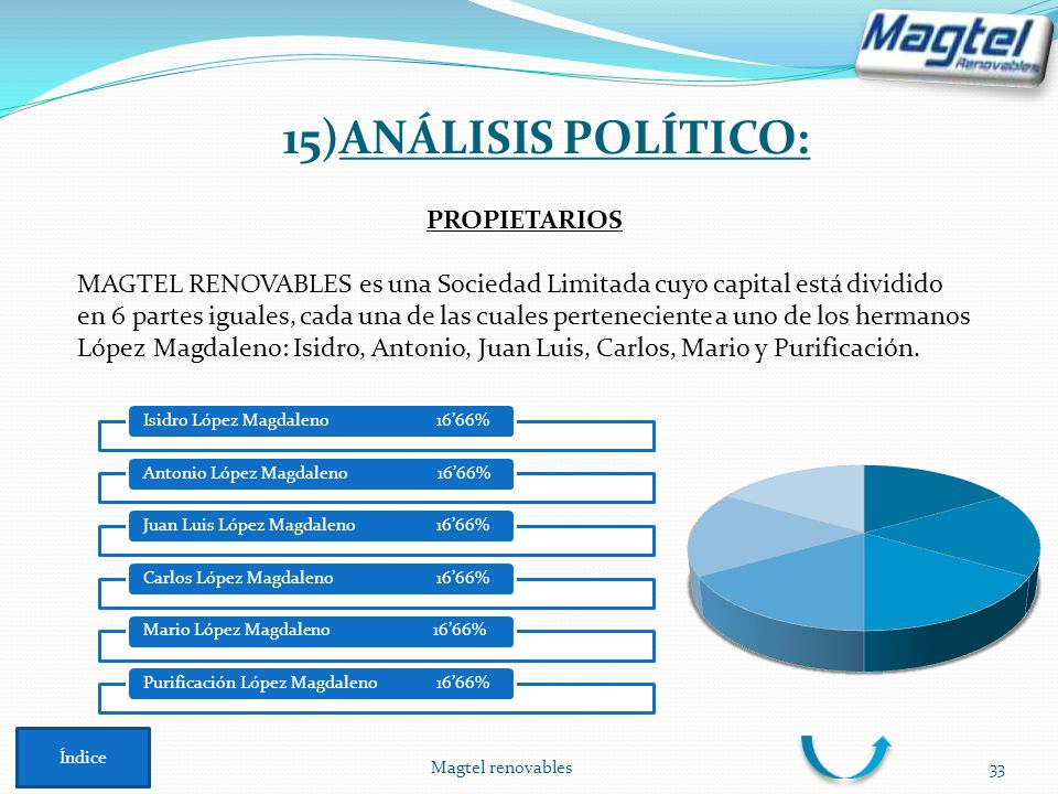 15)ANÁLISIS POLÍTICO: PROPIETARIOS