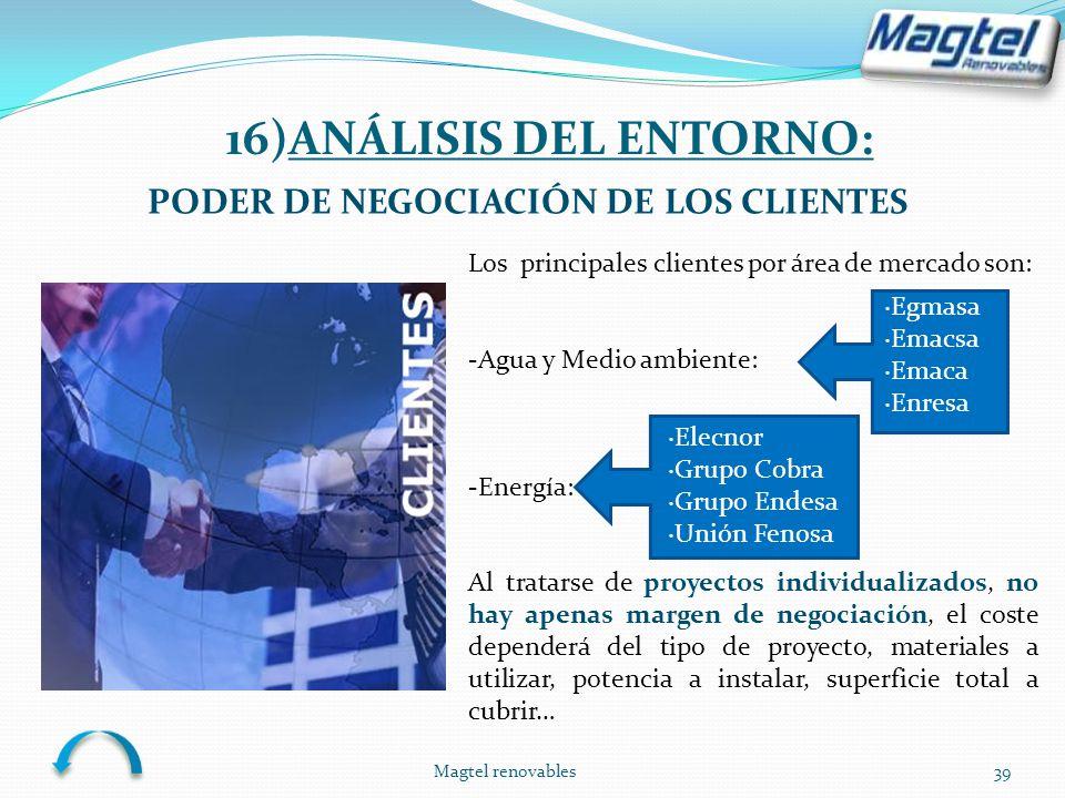 16)ANÁLISIS DEL ENTORNO: PODER DE NEGOCIACIÓN DE LOS CLIENTES