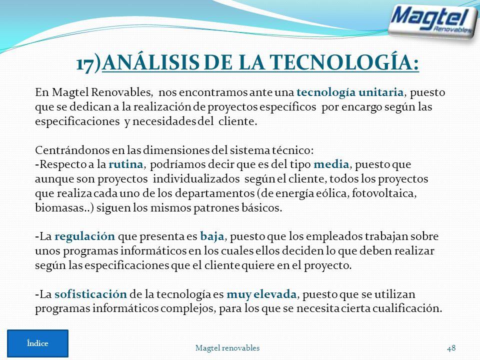 17)ANÁLISIS DE LA TECNOLOGÍA: