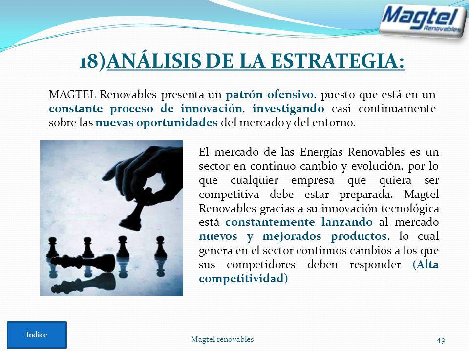 18)ANÁLISIS DE LA ESTRATEGIA: