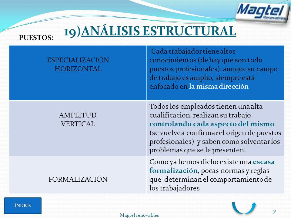 19)ANÁLISIS ESTRUCTURAL