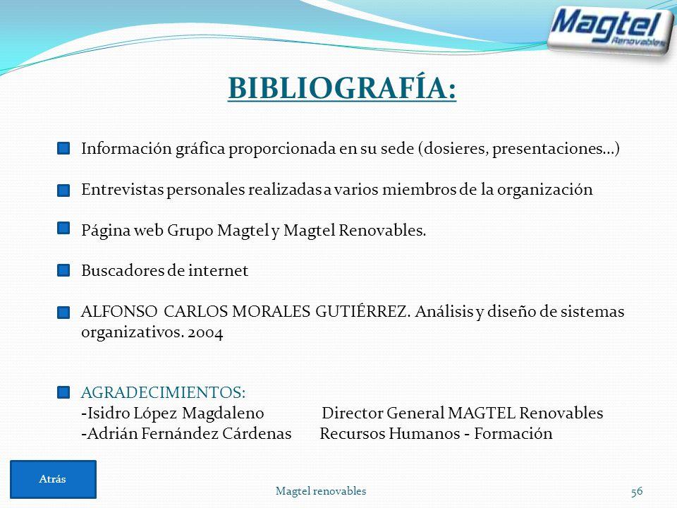 BIBLIOGRAFÍA: Información gráfica proporcionada en su sede (dosieres, presentaciones…)