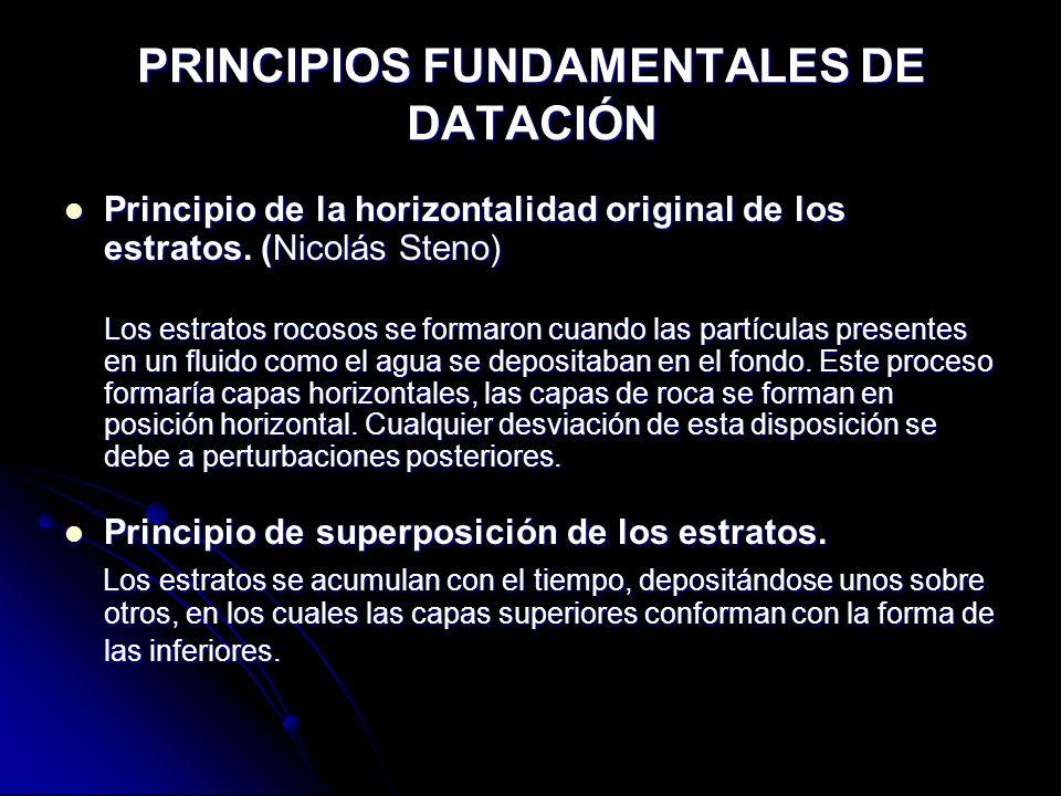 PRINCIPIOS FUNDAMENTALES DE DATACIÓN