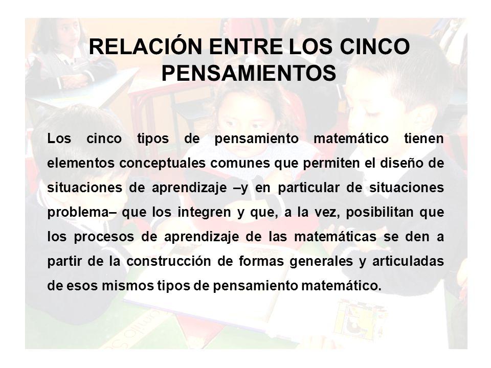 RELACIÓN ENTRE LOS CINCO PENSAMIENTOS