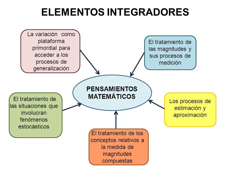 ELEMENTOS INTEGRADORES PENSAMIENTOS MATEMÁTICOS