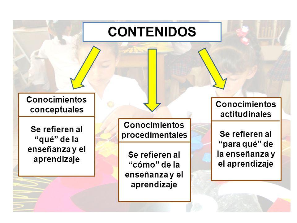 CONTENIDOS Conocimientos conceptuales Conocimientos actitudinales