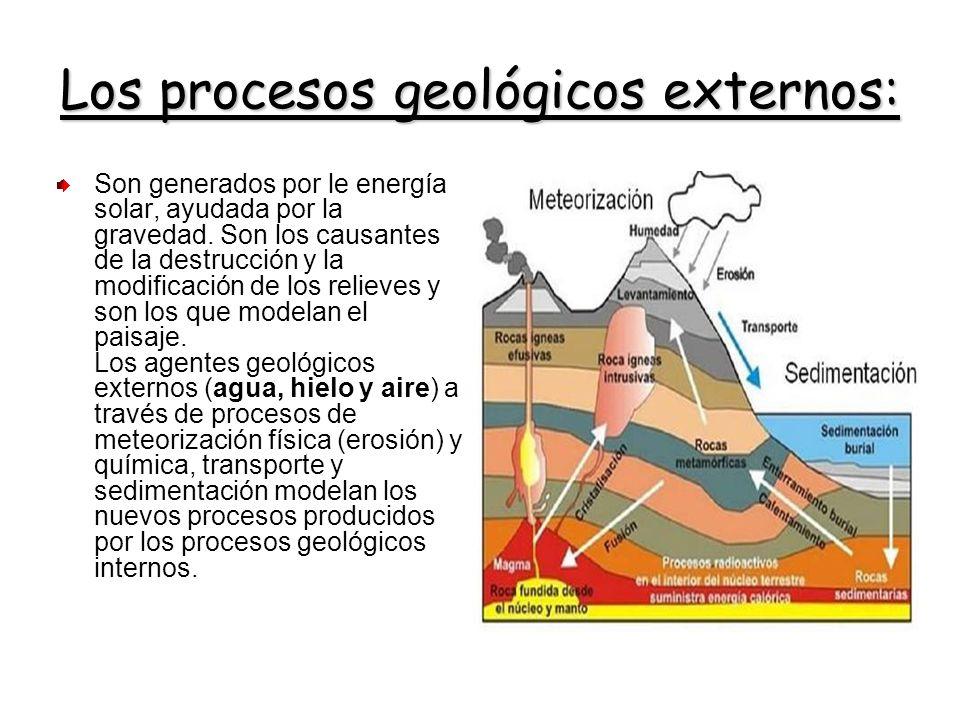 Los procesos geológicos externos: