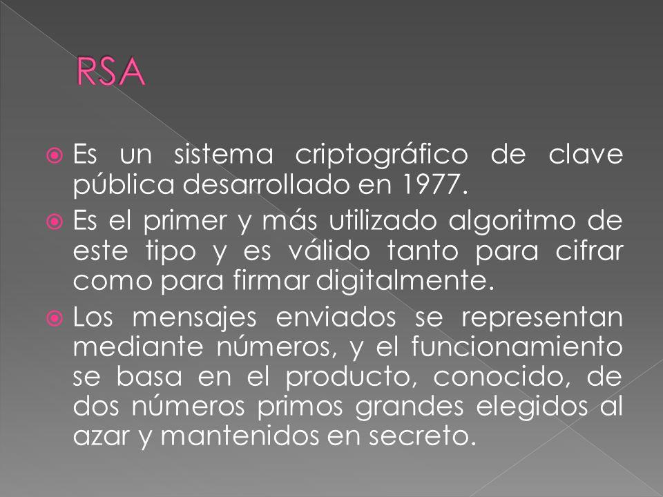 RSA Es un sistema criptográfico de clave pública desarrollado en 1977.
