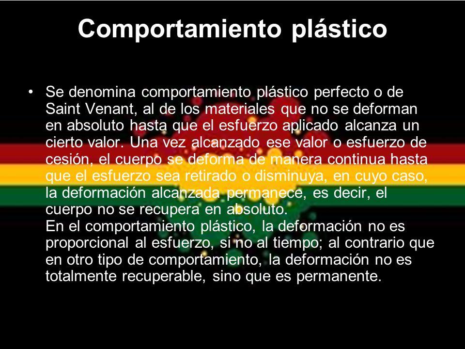 Comportamiento plástico