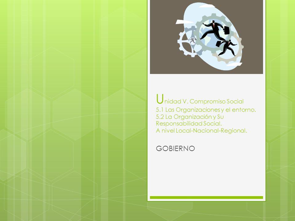 Unidad V. Compromiso Social 5. 1 Las Organizaciones y el entorno. 5