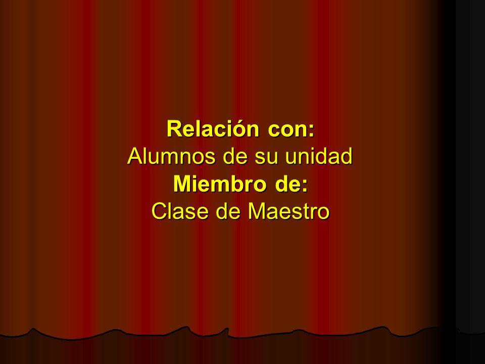 Relación con: Alumnos de su unidad Miembro de: Clase de Maestro