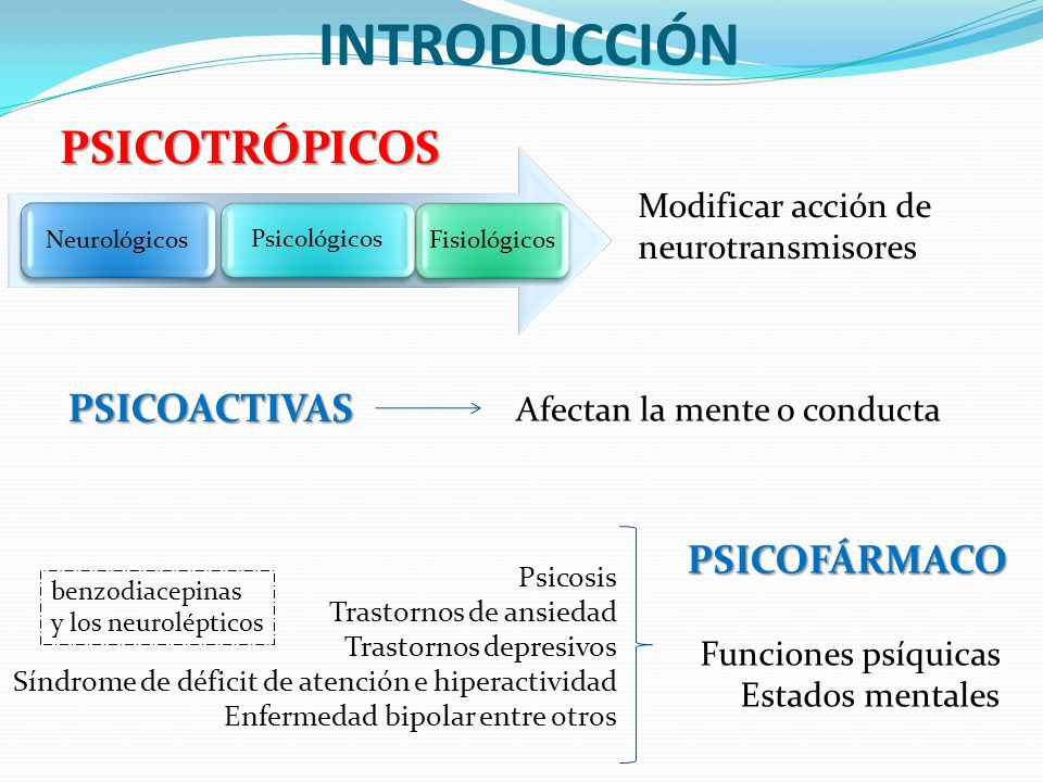 INTRODUCCIÓN PSICOTRÓPICOS PSICOACTIVAS PSICOFÁRMACO
