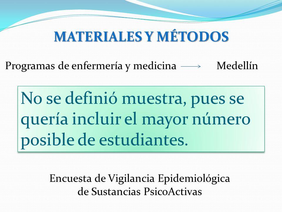 MATERIALES Y MÉTODOS Programas de enfermería y medicina. Medellín.