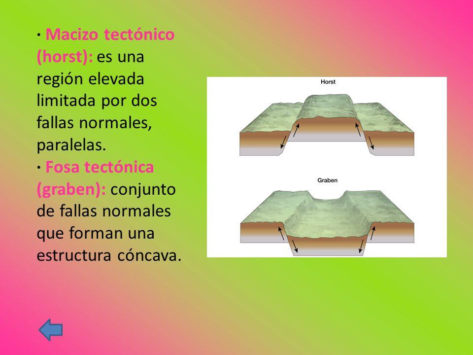 · Macizo tectónico (horst): es una región elevada limitada por dos fallas normales, paralelas.