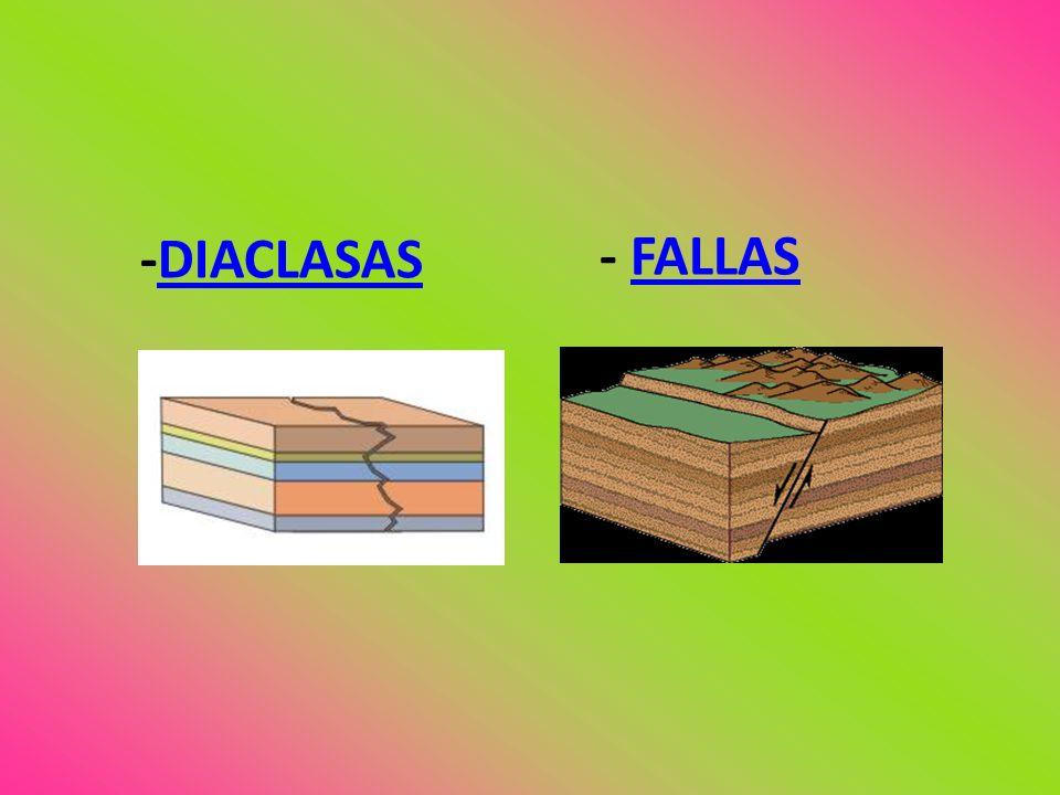 -DIACLASAS - FALLAS