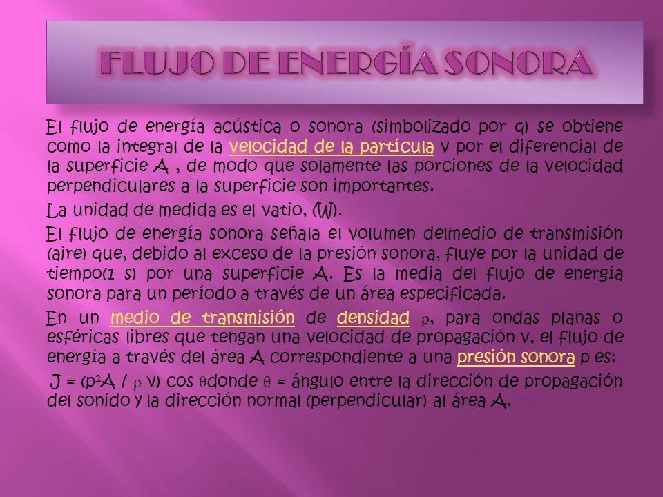 FLUJO DE ENERGÍA SONORA