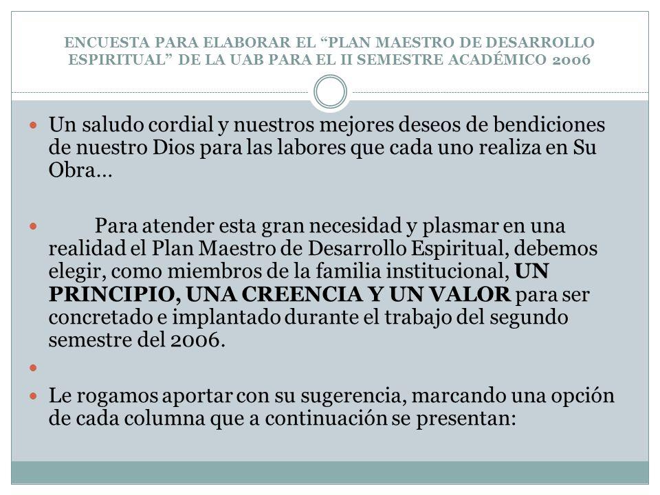 ENCUESTA PARA ELABORAR EL PLAN MAESTRO DE DESARROLLO ESPIRITUAL DE LA UAB PARA EL II SEMESTRE ACADÉMICO 2006