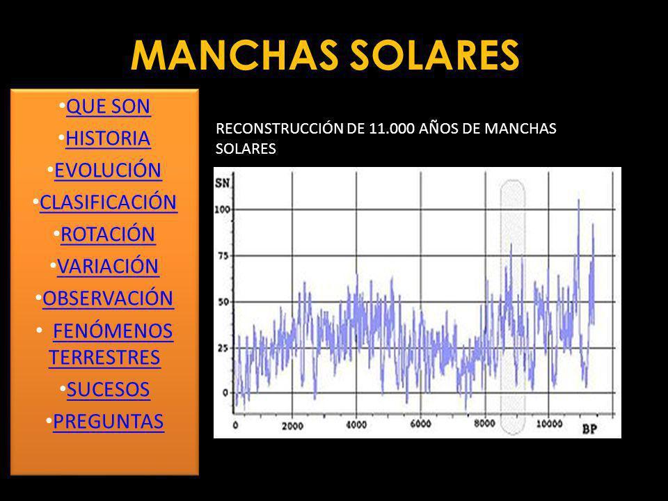 MANCHAS SOLARES QUE SON HISTORIA EVOLUCIÓN CLASIFICACIÓN ROTACIÓN