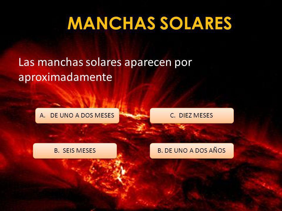 MANCHAS SOLARES Las manchas solares aparecen por aproximadamente