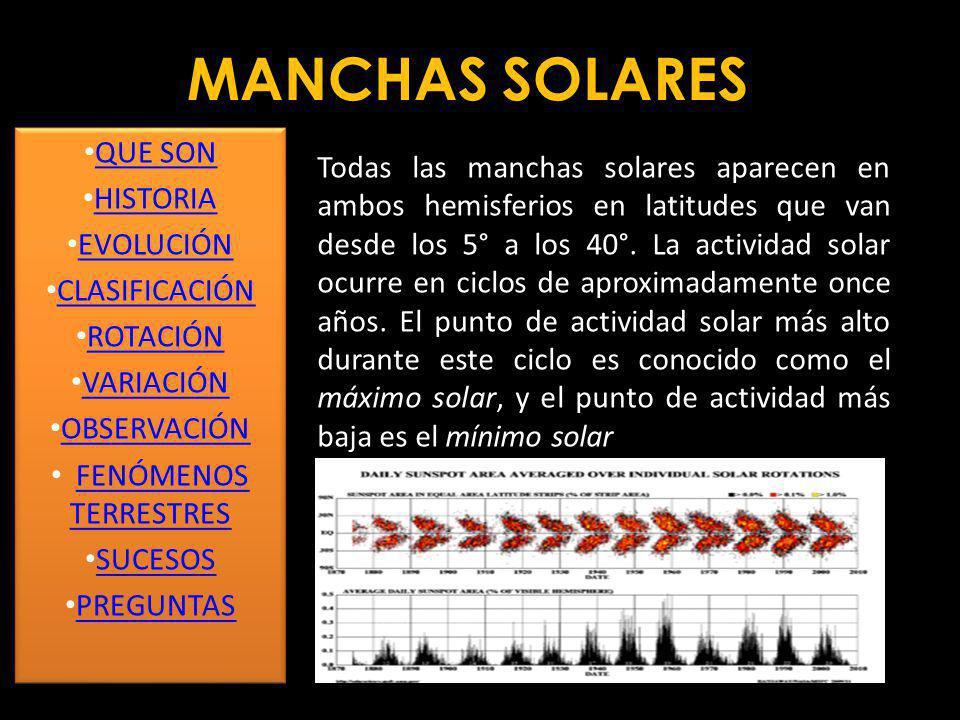 MANCHAS SOLARES QUE SON