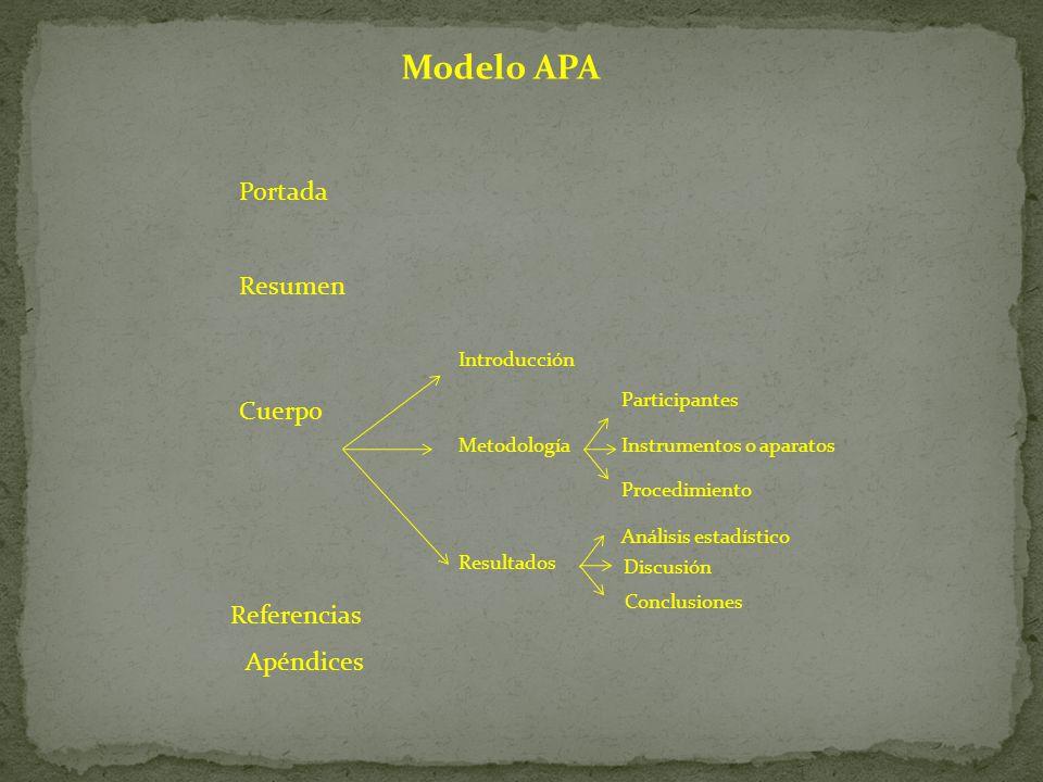 Modelo APA Portada Resumen Cuerpo Referencias Apéndices Metodología