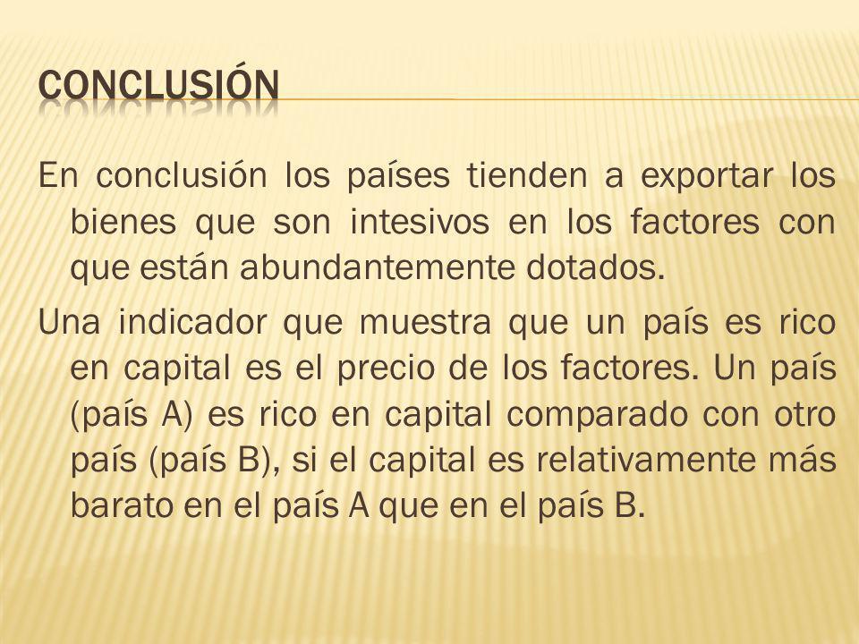 Conclusión En conclusión los países tienden a exportar los bienes que son intesivos en los factores con que están abundantemente dotados.