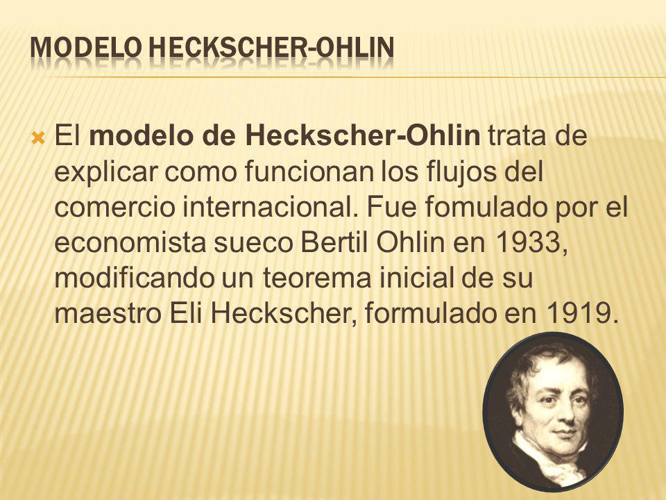 Modelo Heckscher-Ohlin
